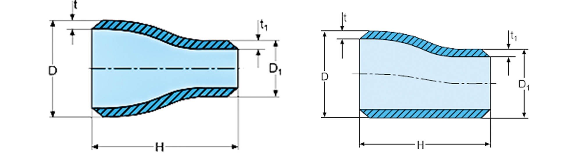 Concentric and Eccentric Reducers